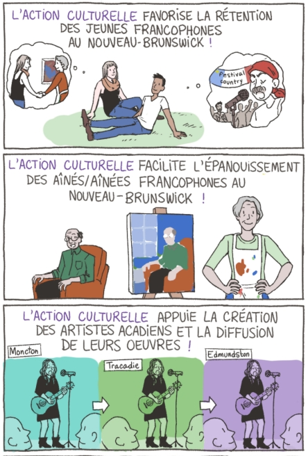 illustration BD Canada Nouveau-Brunswick non-profit jeunesse