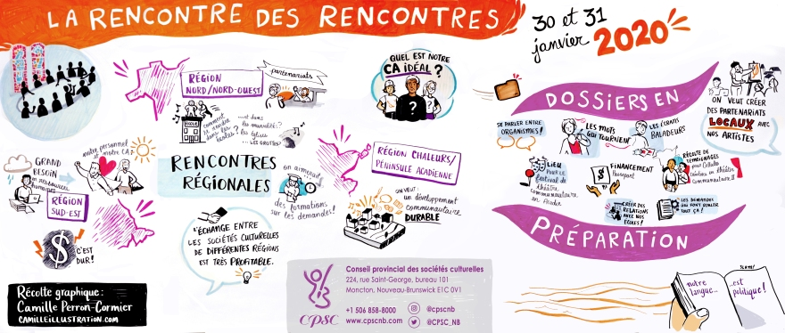 récolte graphique graphic recording New Brunswick Nouveau-Brunswick